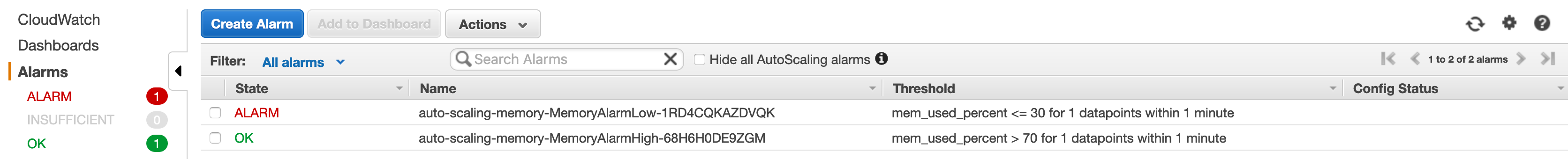 Aws Auto Scaling Based On Memory Utilization In Cloudformation By Lorenz Vanthillo Medium