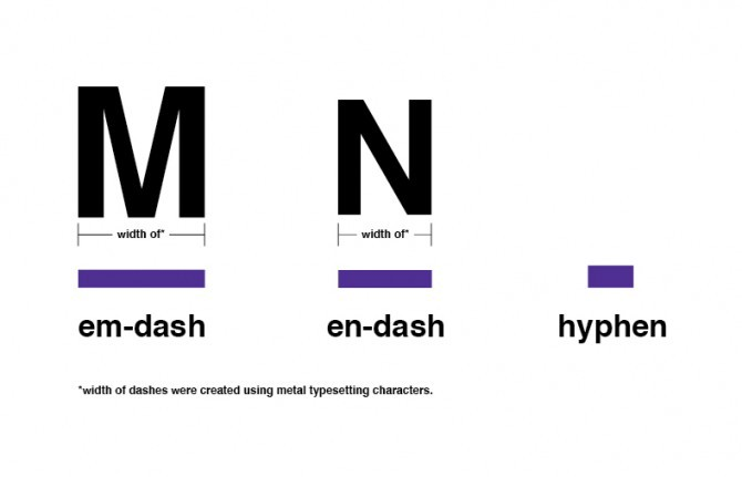 En Dash, Em Dash: How to Use Them and How to Type Them