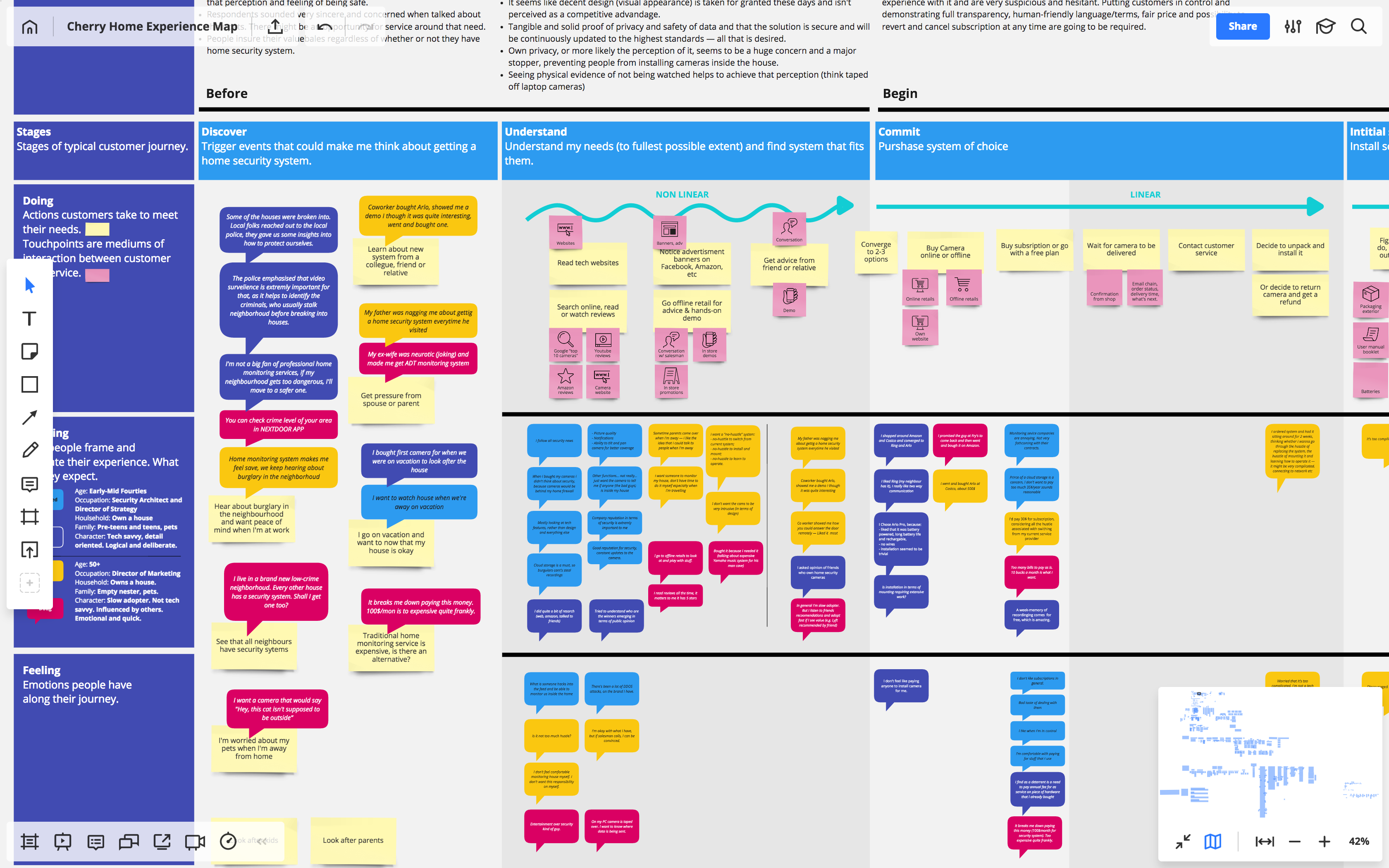 Developing an experience map, A to Z  - UX Collective