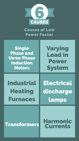 6 causes of low power factor