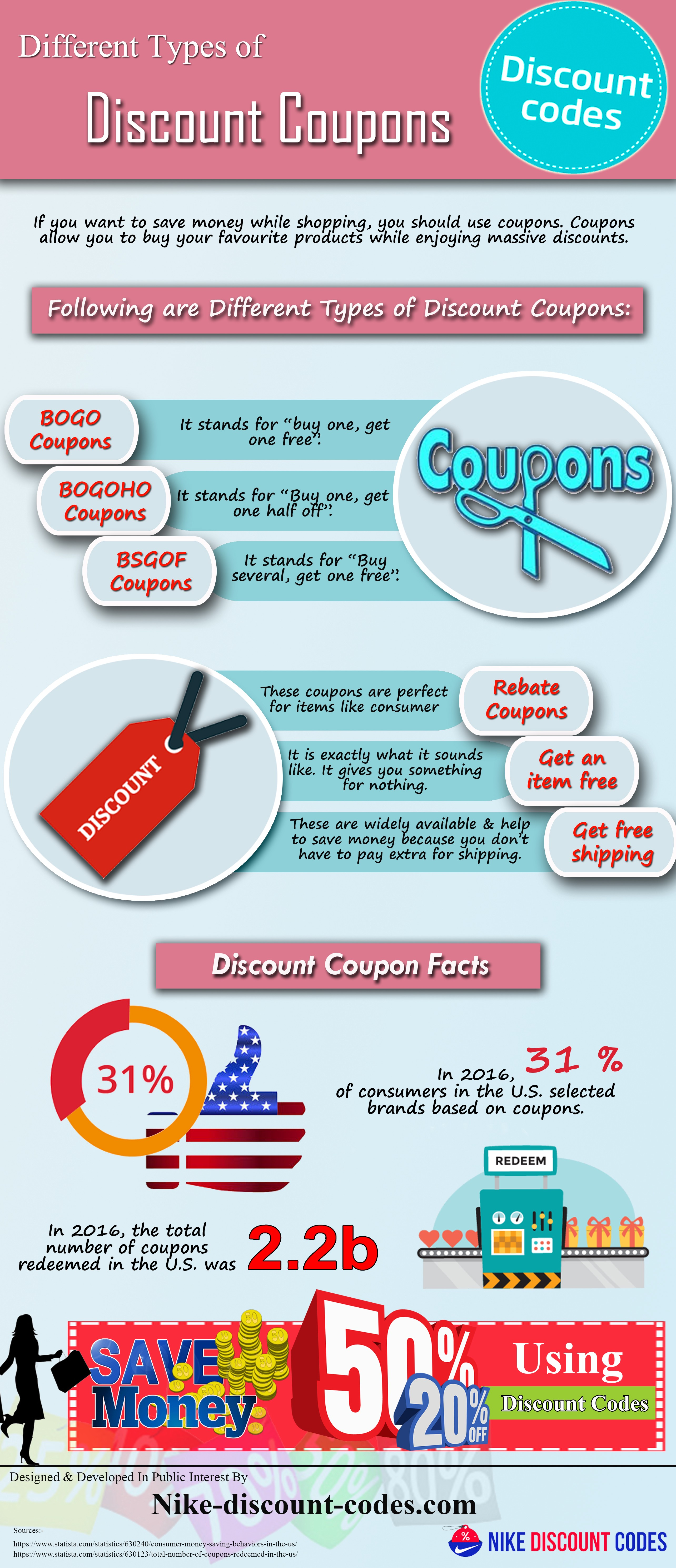 Different Types Of Discount Coupons By Nike Discount Codes Medium