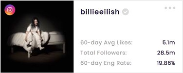 The basic stats of Billie Eilish's Instagram channel provided by SocialBook.