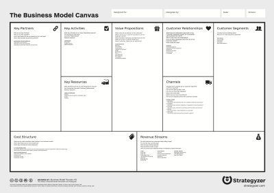 Business model canvas wikipedia cheaphphosting Image collections