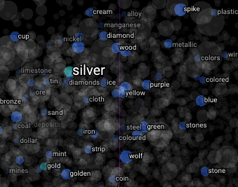 Visualizing Bias in Data using Embedding Projector - Towards