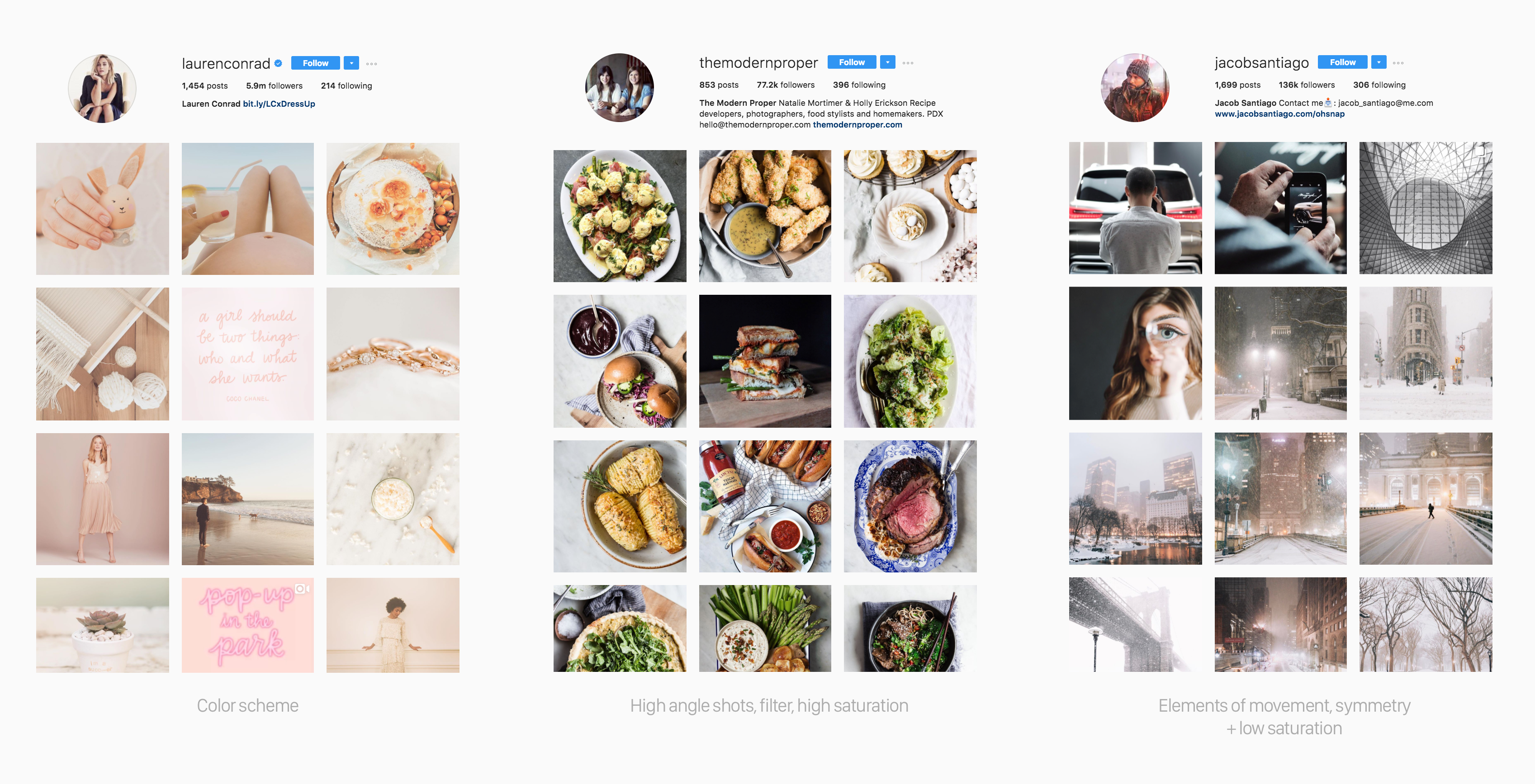 Three Instagram Themes for Ecommerce Stores - The Loop