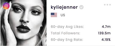 The basic stats of Kylie Jenner's Instagram channel provided by SocialBook.
