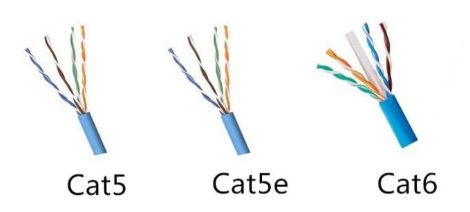 what is the difference between cat5, cat5e, and cat6 cable? cat 5e vs 5 5e vs cat 5 wiring #1