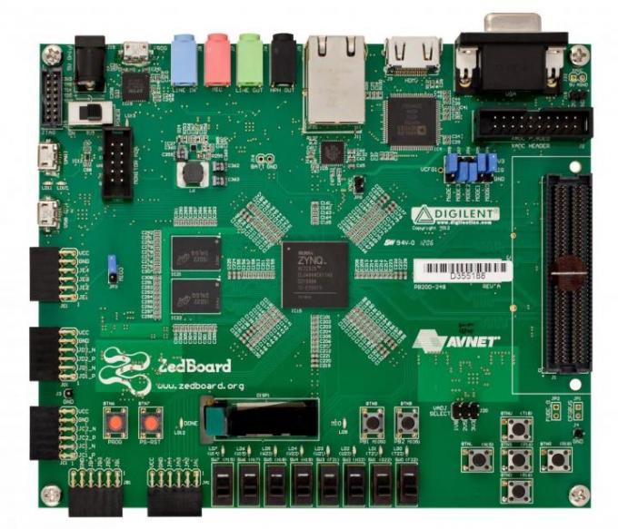 Week 0 —Introduction to the Zedboard and Xilinx Zynq Platform