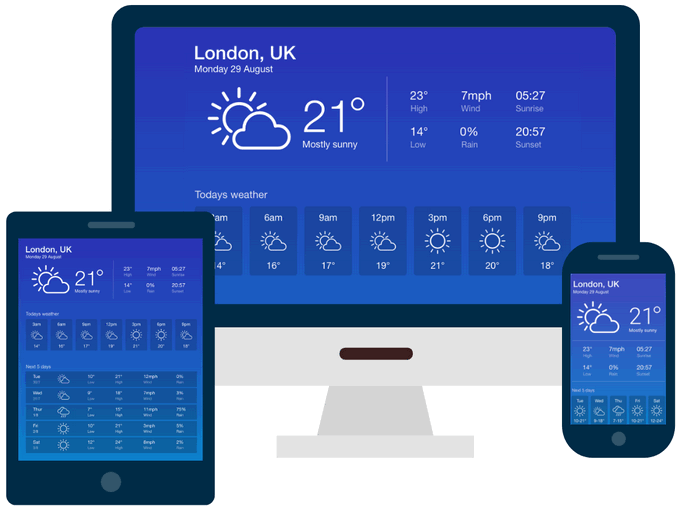 Designing And Developing A Responsive Weather App Webpage By Jon Keeping Medium