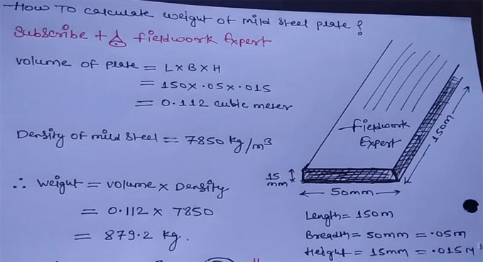 Formula To Calculate Weight Of Mild Steel Plate By Construction Civil Engineering Medium
