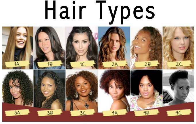Let S Talk About Racism And The Natural Hair Movement By J M Cools Medium