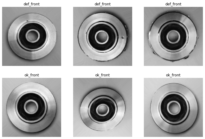 Image Identification with TensorFlow 3
