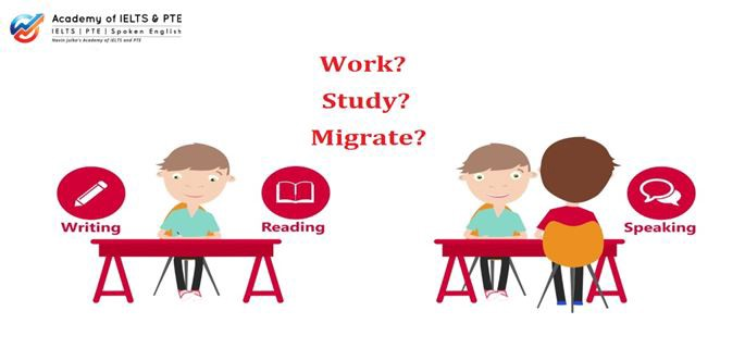Work, Study or Migrate with IELTS | by Academy Of IELTS | Medium
