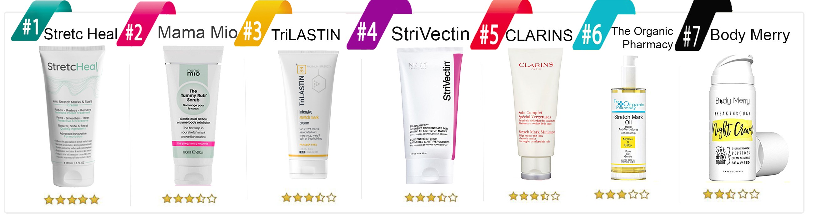 Most Effective Stretch Mark Cream For Pergnancy By Top 7 Stretch