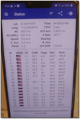 Dual-frequency GNSS on Android devices - Sean Barbeau - Medium