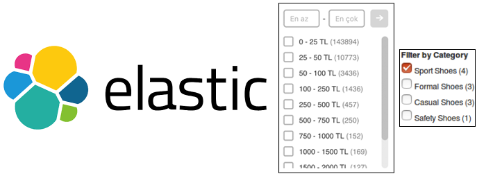 How to create faceted/filtered search with Elasticsearch?