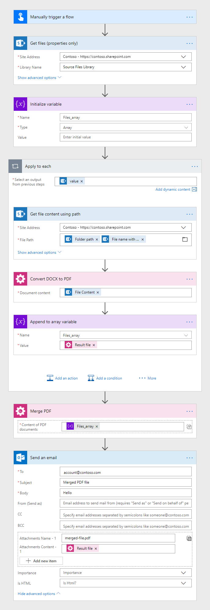 How to merge and split PDF files in Microsoft Flow, Azure