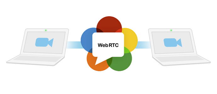 Getting Started with WebRTC for Android - Adventurous Android