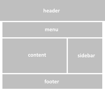 abvCSS — a new way to organize your css - codeburst