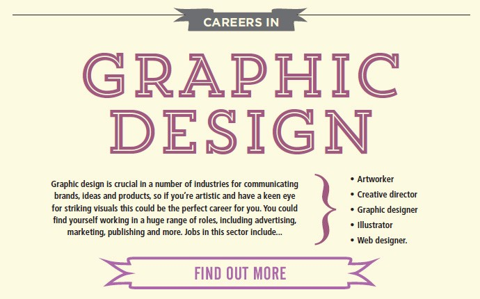 Career Opportunities In India For Graphic Designer With Graphic Designing Courses By Digiwebart Medium
