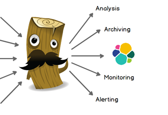ELK Stack + Alerting: How to Monitor your Business and
