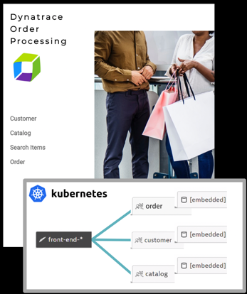 On-boarding your custom application to Keptn on GKE— Part 1 of 2