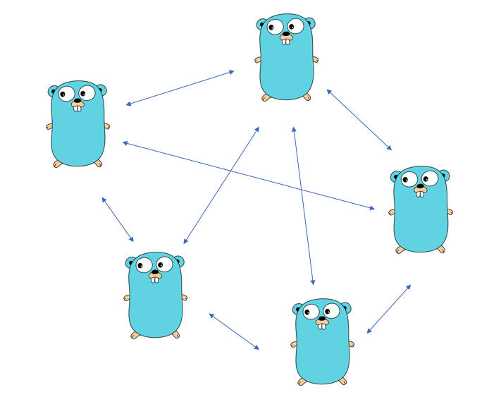 Part 2: Networking — Code your own blockchain in less than