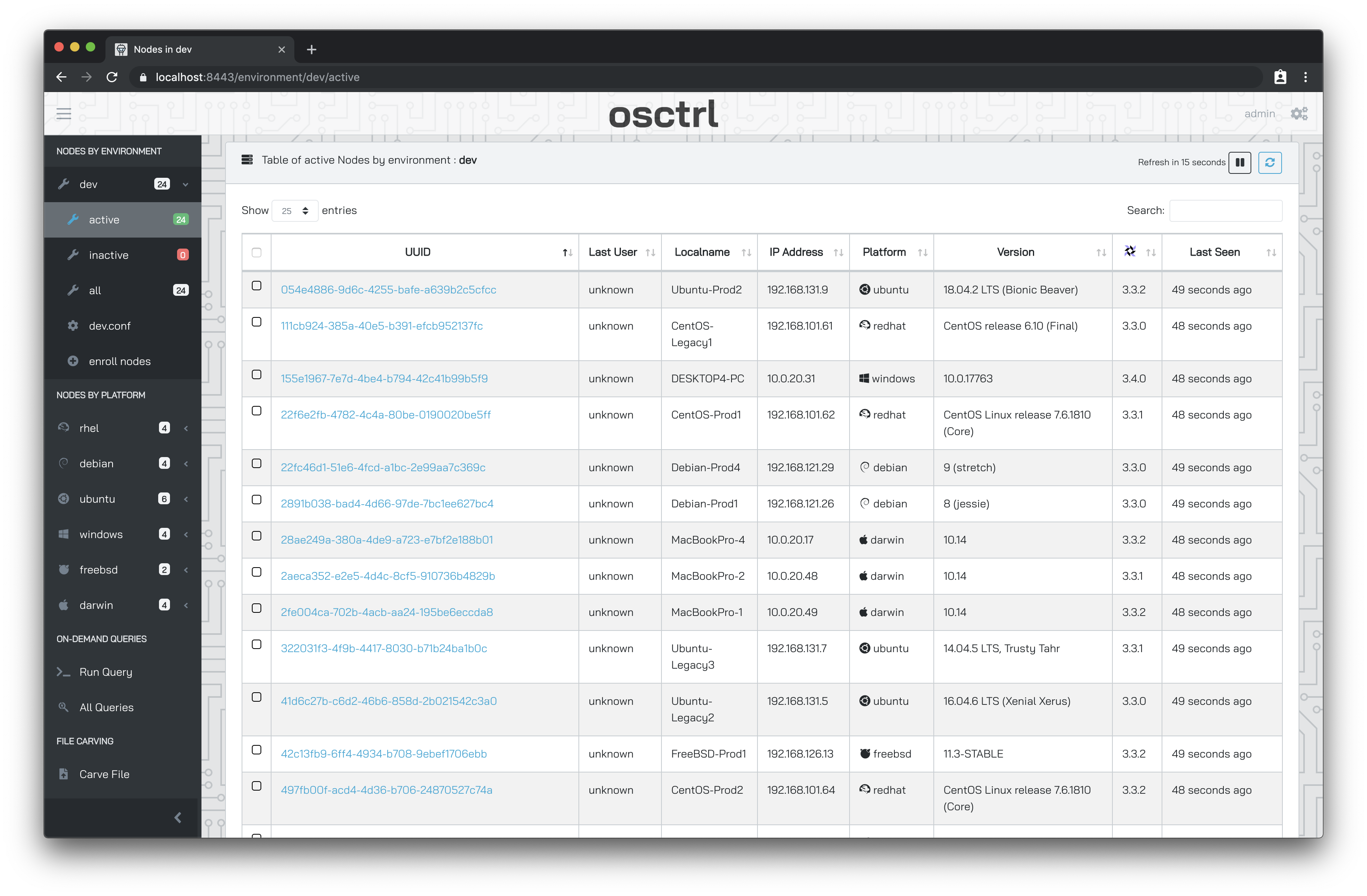 osctrl admin interface to manage all osquery enrolled nodes