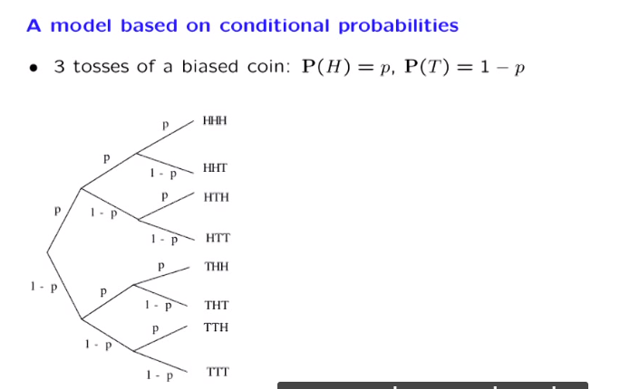 Archived Post ] Introduction to Probability 1 - Jae Duk Seo