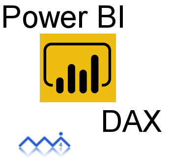 Power BI Tip: Daily Total and Percent of Daily Total DAX