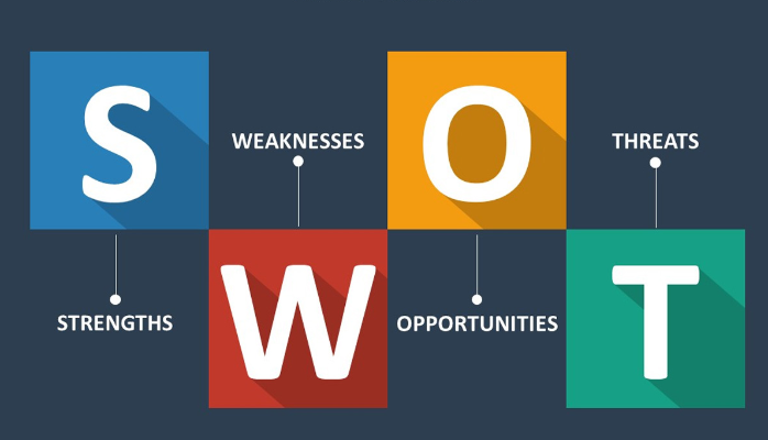 How to Complete a Personal SWOT Analysis - Thrive Global