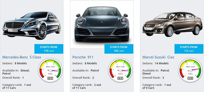 Motor Uncle Giving You Best Choice To Select You Favorite Car By Motor Uncle Medium