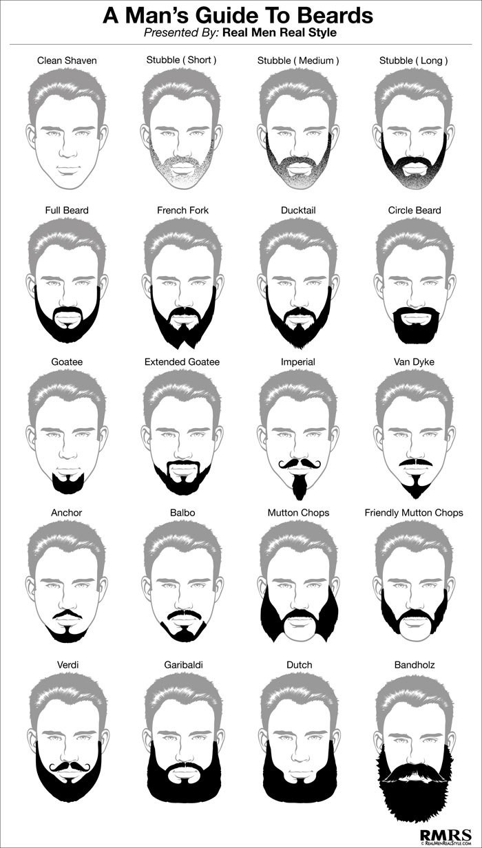 Astounding Finding A Great Beard Style For Your Face Wentworth Miller Medium Schematic Wiring Diagrams Phreekkolirunnerswayorg