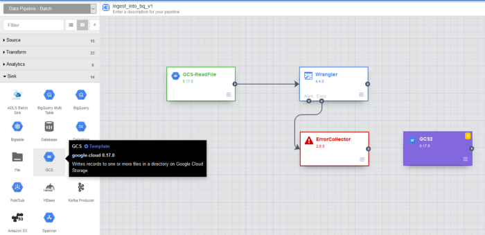 umair-akbar-0*AiIssgSoe3Lzelk9 - End-to-end automated Analytics workload using Cloud Functions — Data Fusion — BigQuery and Data Studio