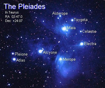 A Summary of Galactic Federation of Light Messages - We Are