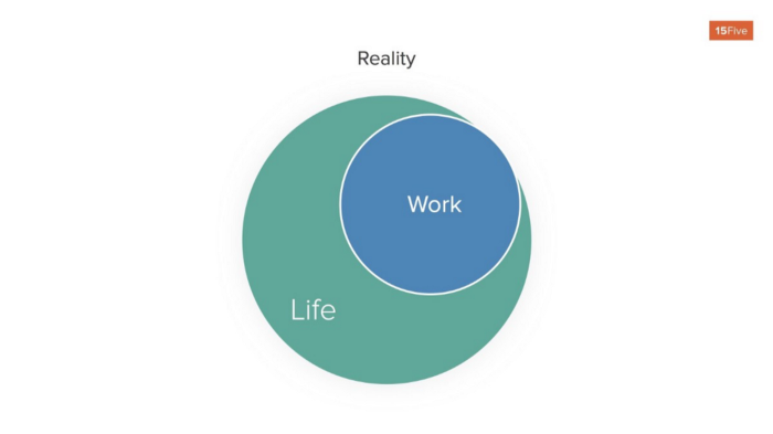 The reality of separate work and personal selves looks more like a venn diagram