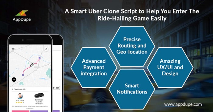 Top 5 Selling Uber Clone Scripts In The USA, UK & European Market