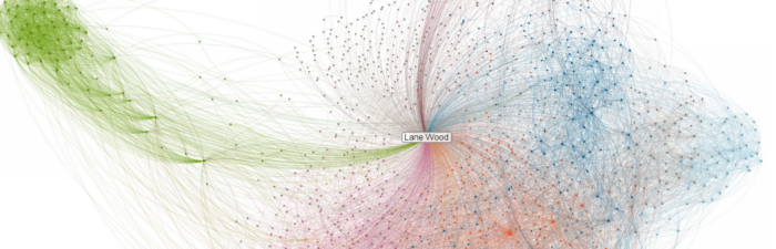 visual map of author's Linkedin network