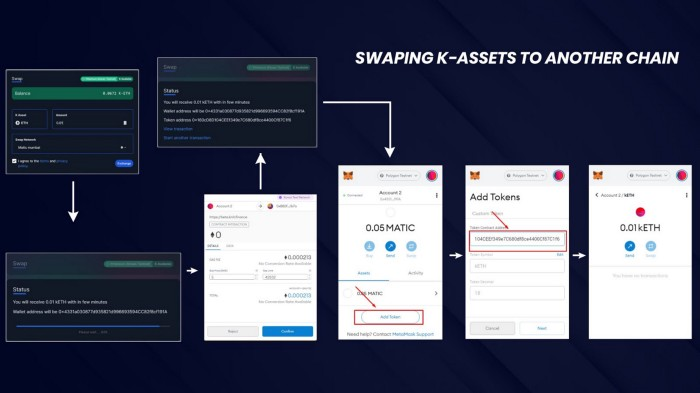 Swapping token KnitFinance