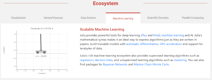 TechSim+ - Blog's | Machine Learning Tutorials | Latest