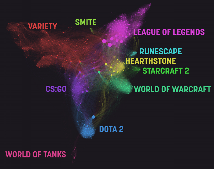 Visual Mapping of Twitch and Our Communities, 'Cause Science!