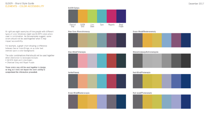 GLSEN Brand Style Guide includes their six brand colors alongside eight examples of how those colors may look for people with different types of color blindness and instructions on how to best use color combinations to increase accessibility