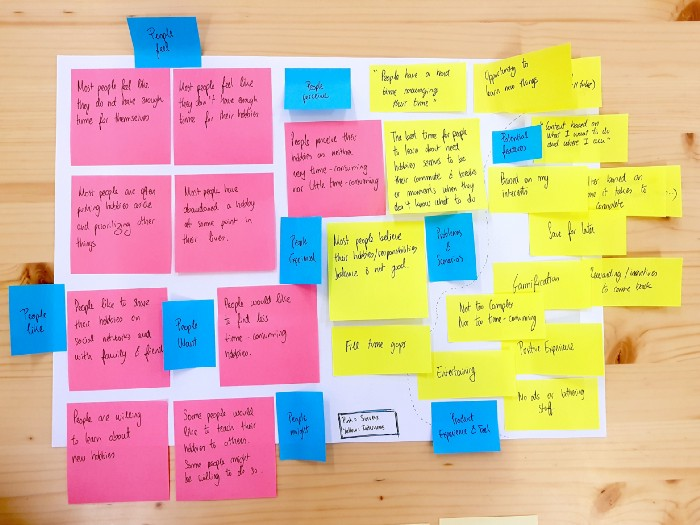 Finding hobbies tailored to your needs — a UX case study