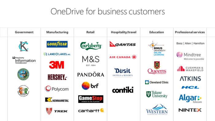 OneDrive for business customers