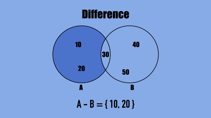 A difference of two groups of numbers