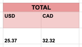 A Google sheets chart stating how much I made in USD and CAD