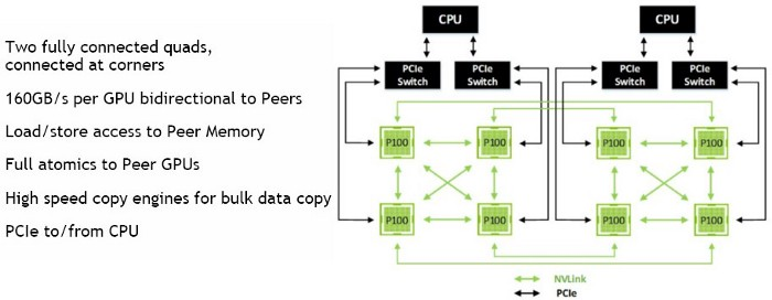 Hardware for Deep Learning  Part 3: GPU - Intento