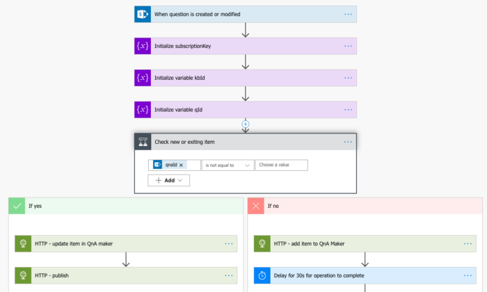 Manage QnA Maker KB from SharePoint with Microsoft Flow