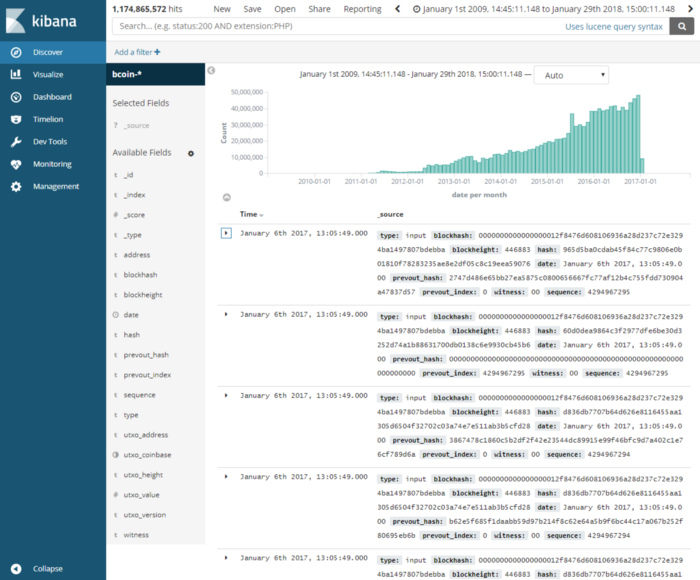 Discovering transaction data with Kibana