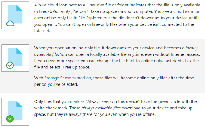 OneDrive icons with explanations